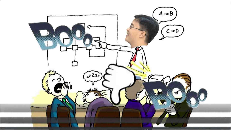 Khái niệm kỹ năng thuyết trình được hiểu như thế nào?
